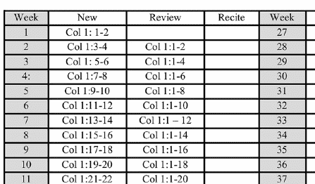Colossians in a Year: schedule
